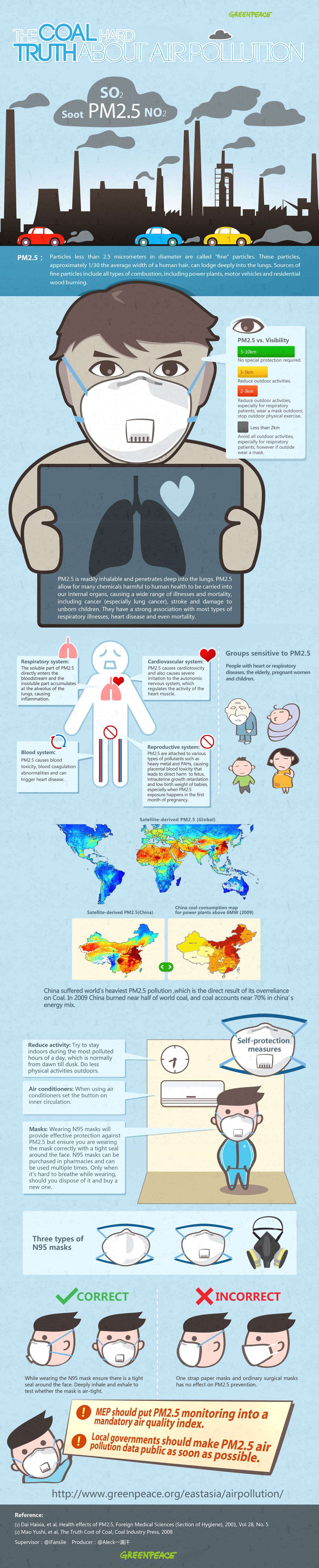airpollution-inforgraphic