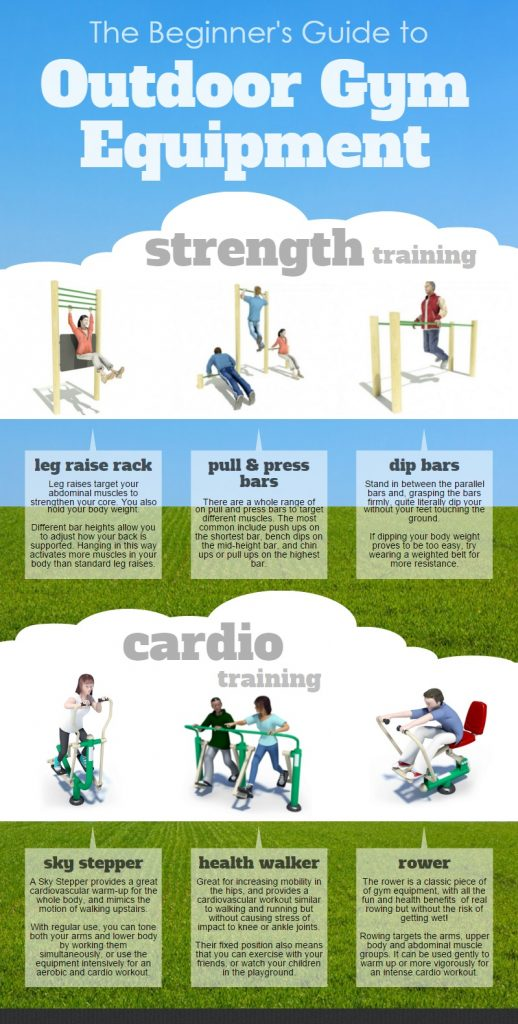 outdoor-gym-equipment-infographic