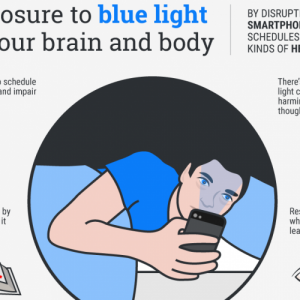 See How Smartphone Light Affects Our Whole Organism