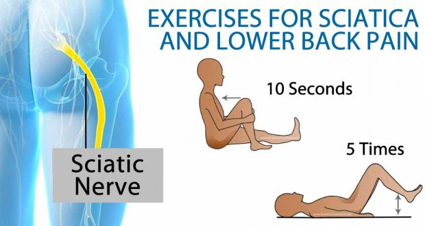 3 Sciatica and Back Pain Relief Yoga Poses