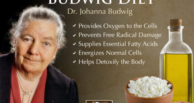 How To Cure All Types of Cancer – Dr. Budwig's Protocol