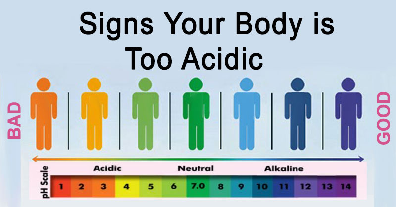 Be Careful With Body pH Levels! Here's What You Need To Know…