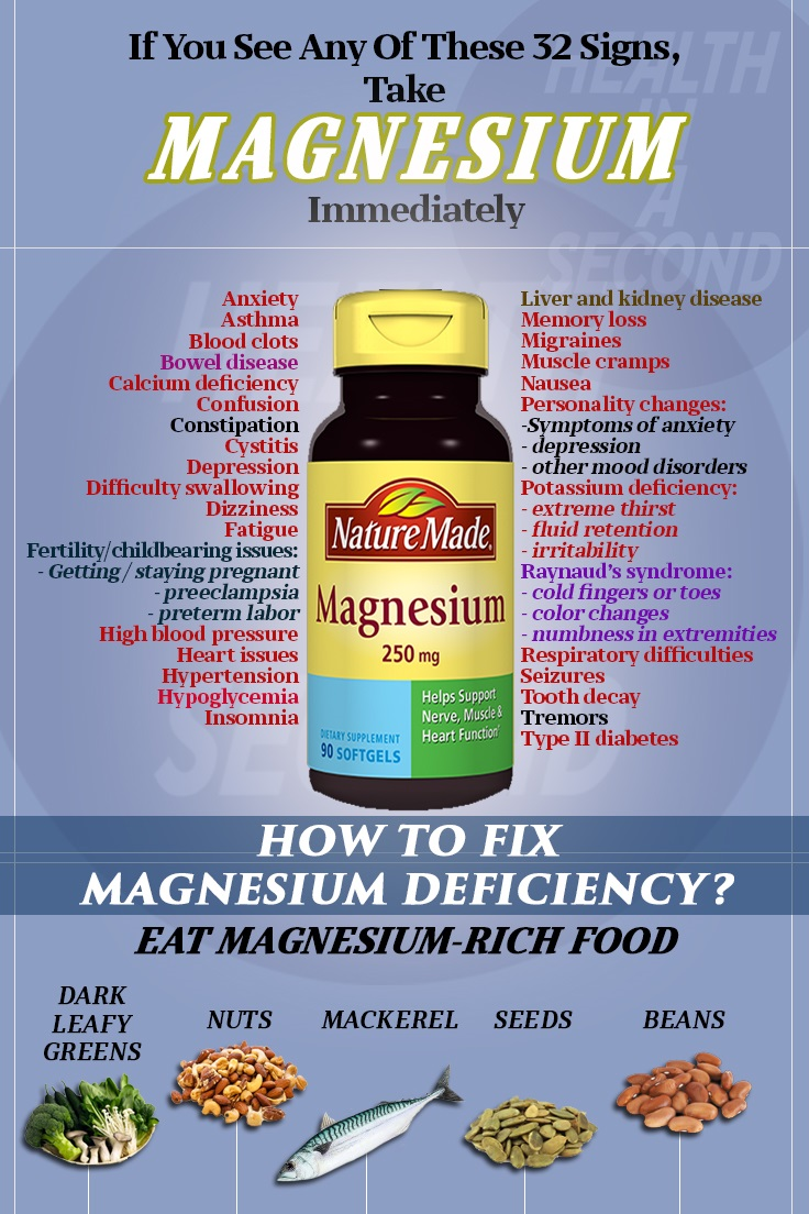If You See Any Of These 32 Signs, Take Some Magnesium
