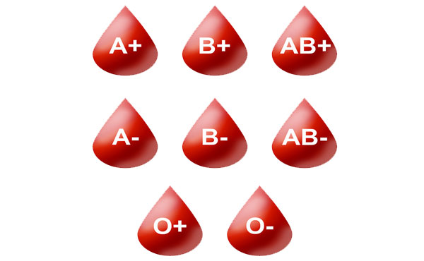 Did You Know That Blood Type Influences Women Character? Check Out Each Type's Characteristics!