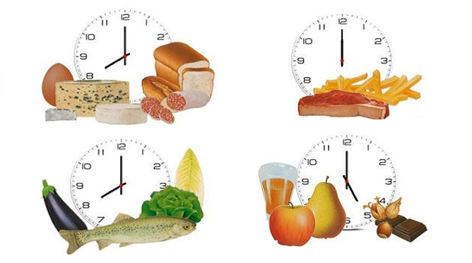 Read About The Easy And Quick CHRONO Diet Regime Which Will Teach You Healthy Food Habits!