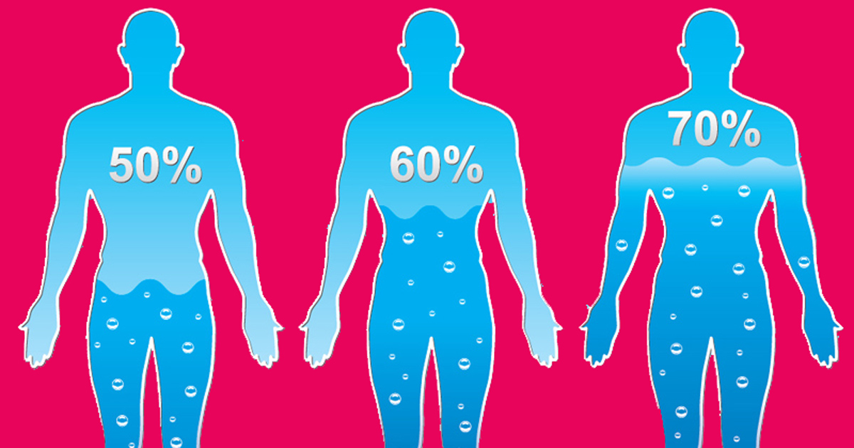 Learn How Much Water You Should Drink According to Your Weight