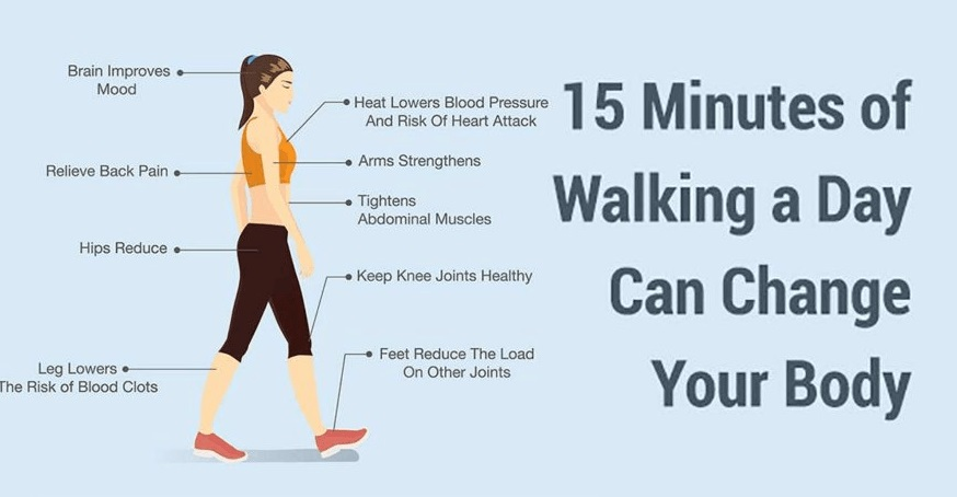 How A 15-Minute Daily Walk Can Make You Live Longer and Healthier